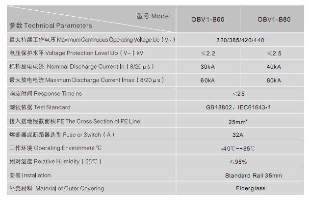 Technical Parameters-OBV1-B.jpg