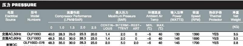 mini 12v air compressor