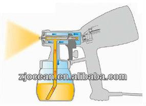 house airbrush guns undercoat sprayer guns