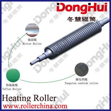 E1290,Embossing Roller 72,3D laser engraving Embossing Roller