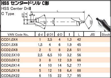 IWATATOOL Japanese HSS Center Drill