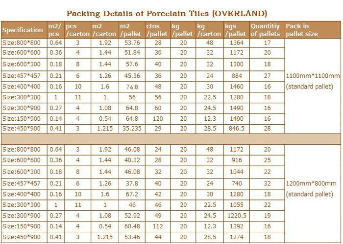 Porcelanatos mainland / crystal porcelain tile/foshan ceramic tiles WJ8309