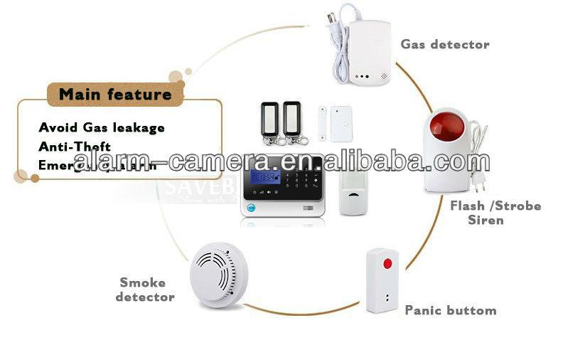 wireless gsm sms alarm security system work with laser ir beam detector siren smoke fence sensor. Black Bedroom Furniture Sets. Home Design Ideas