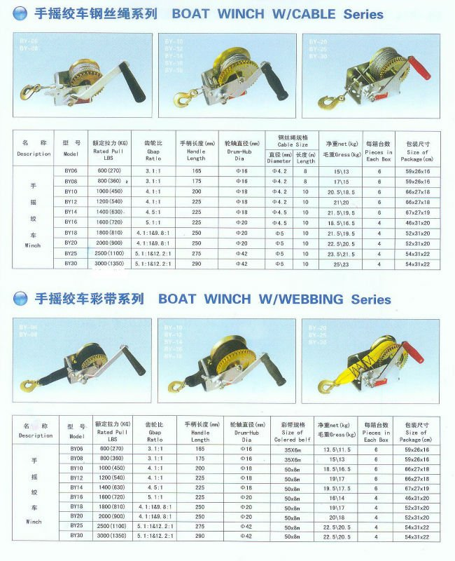 Cable Winch Puller Manual http://www.seekpart.com/company/2942/products/20121031103276141403543838.html