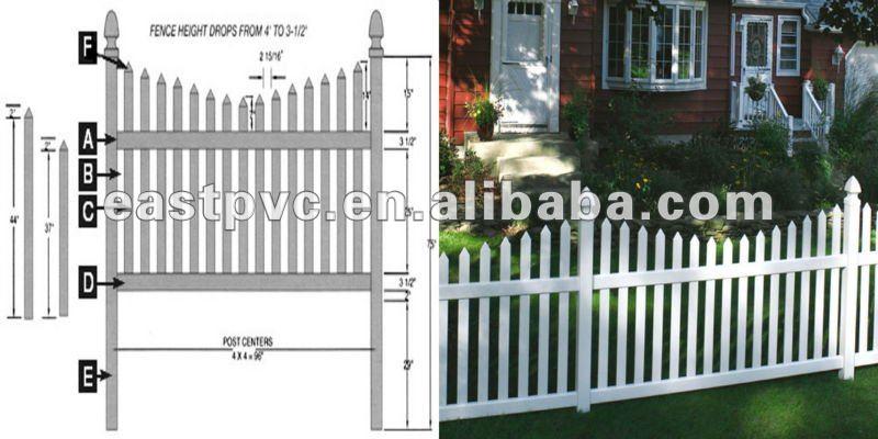 cerca de jardim em pvc : cerca de jardim em pvc:Cerca do jardim PVC-Cercas, treliças e portões-ID do produto