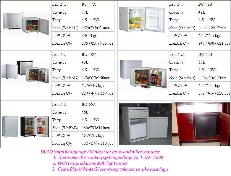 Cologique 2012 nouveau silencieux h tel minibar - Mini frigo pour chambre ...