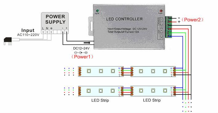 Aluminum shell Wireless rgb led strip 44 key ir remote controller