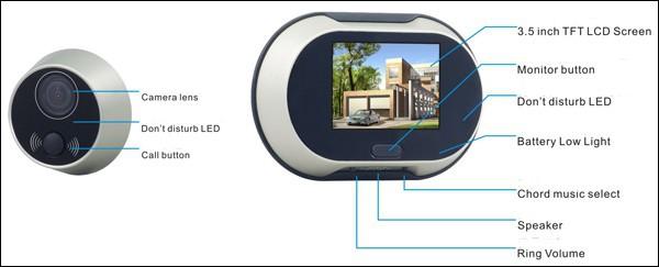 Дверной цифровой видеоглазок с экраном поможет избежать встречи с нежелательными гостями. Имеет возможность записи видео. Сделай свой дом более безопасным! Купить с бесплатной доставкой. Цена 4390 рублей
