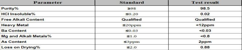 avodart prices