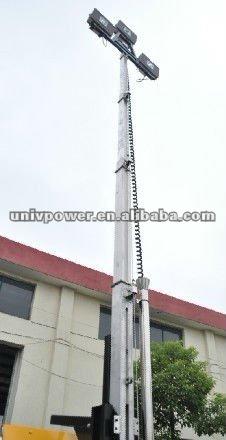 Iluminação SOLAR TOWER-----GREEN energia