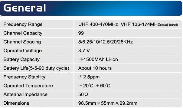 Baofeng walk talk UV-3R