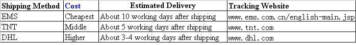 shipping method-2