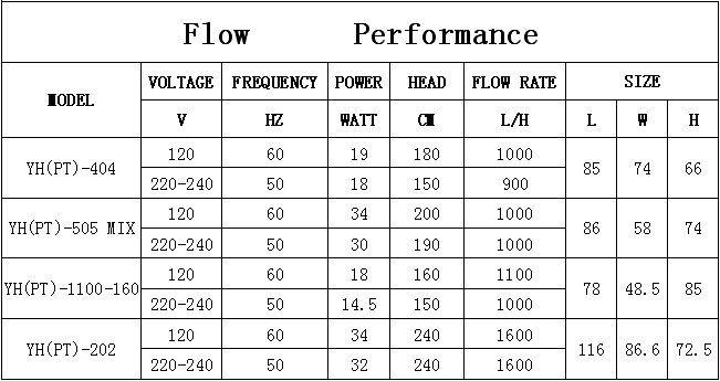Model Water Pump Water Pump High Capacity(model