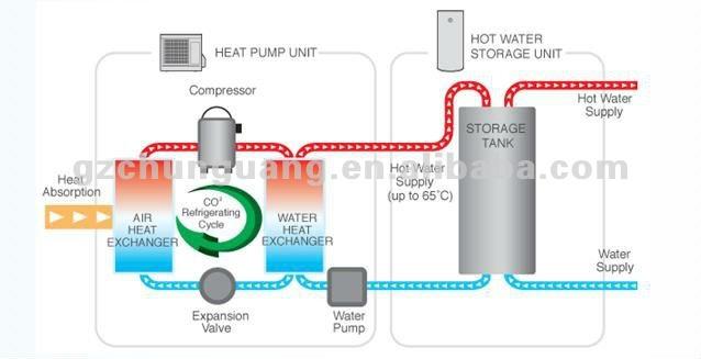 images of split heat pump prices - Heat Pump Prices