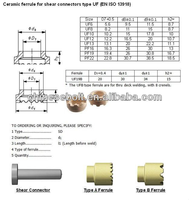 inspeccion soldadura norma p i:
