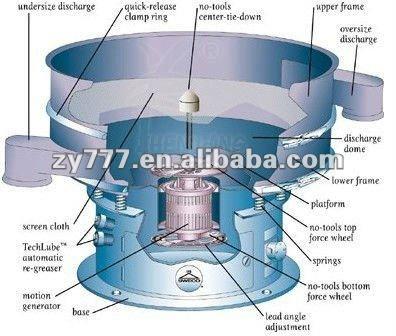 hydropower machine