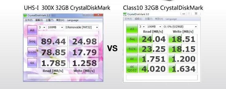 32GB CLASS 10 USI 300X ---JD (6)