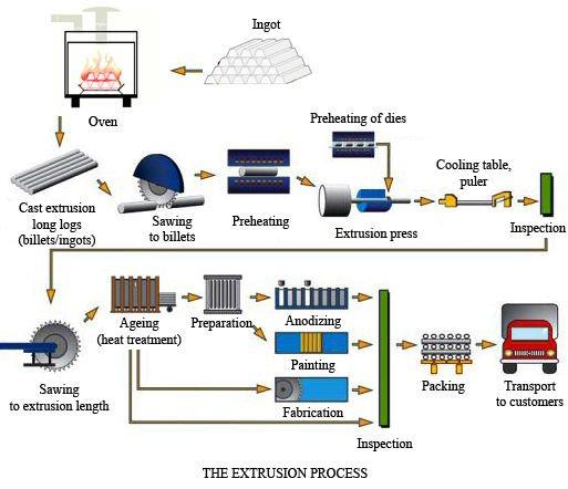 extrusion_process_add3.jpg