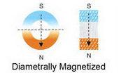 arc shaped bonded neodymium magnetics motor