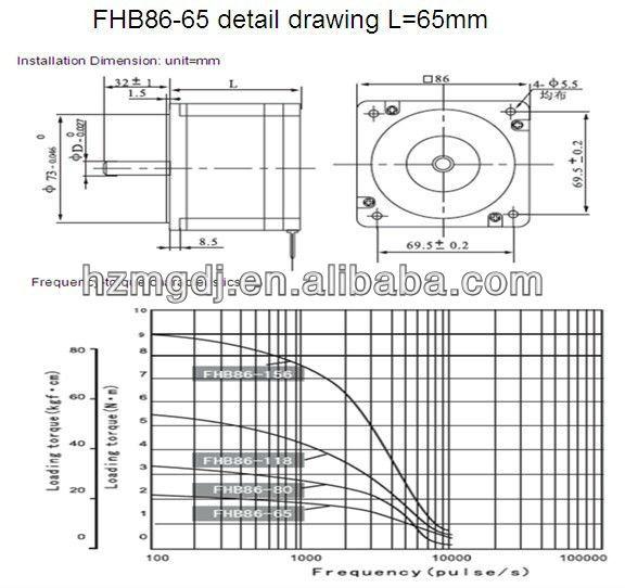 FHB86-65 detail drawing