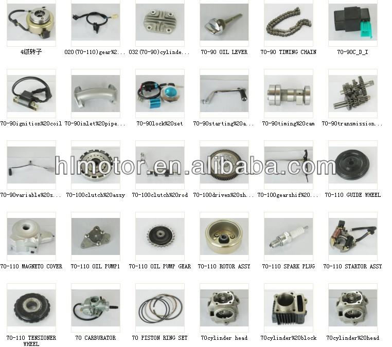 5-70-90-100CC ENGINE PARTS.jpg