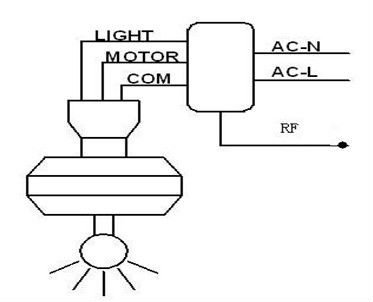 hunter programmable thermostat wiring diagram images humidity fan wiring diagram get image about wiring