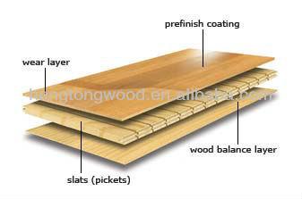 Hand Scraped Birch Wood Flooring Hand Scratch Wood