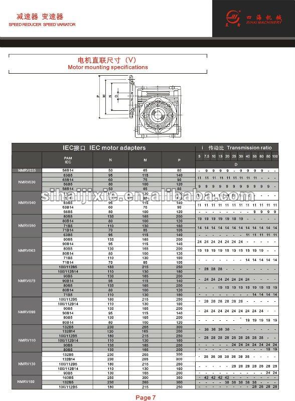 Chinese industrial Power transmission Motovario-Like NMRV series Worm motor Gearbox