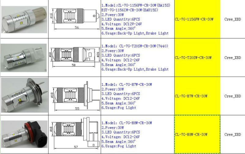 Factory wholesale High power long life time 30W CREE led car