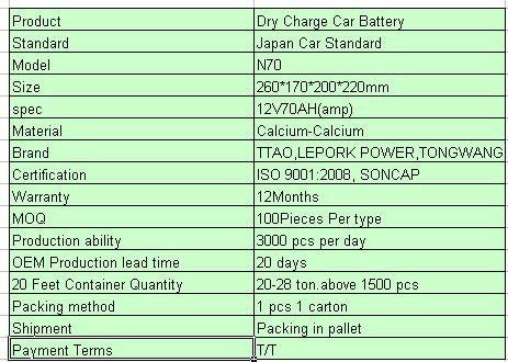 japan dry cell car lead acid battery 12v