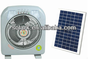 10W portable solar charger/solar charging panel kit