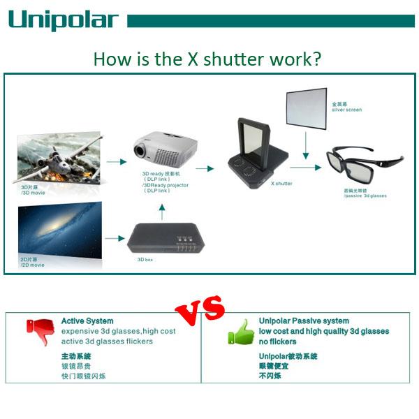 X shutter connection.jpg