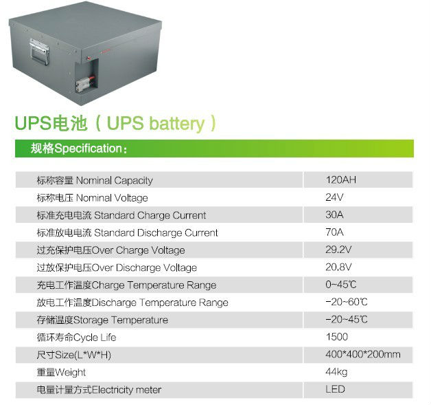 Hot sale!!!! 96v lithium ion car battery wholesale price 48v/96v 120ah/200ah