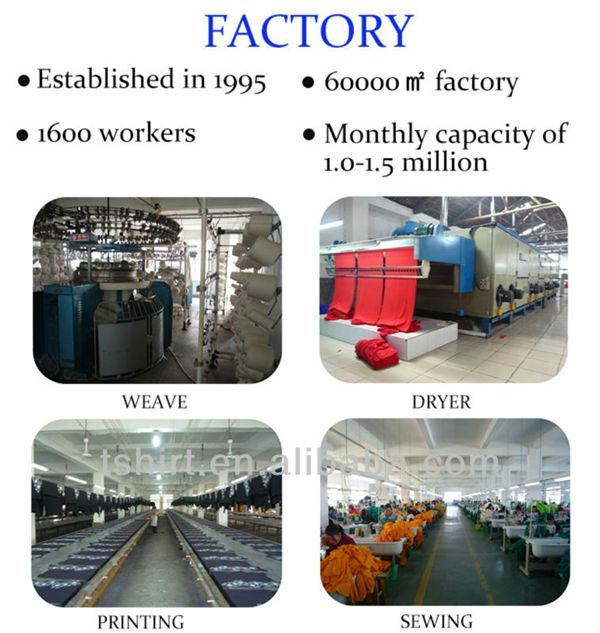 A moda bordado da china importação roupas