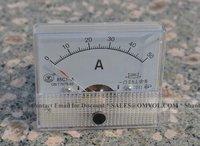 Измерители