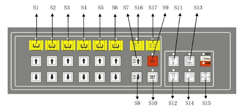cutting operation panel.jpg