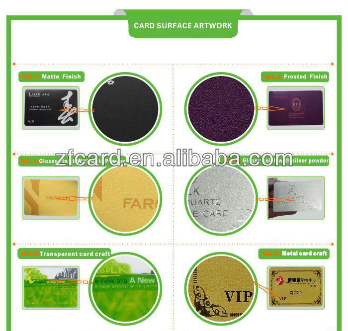 PVC ID Card Format