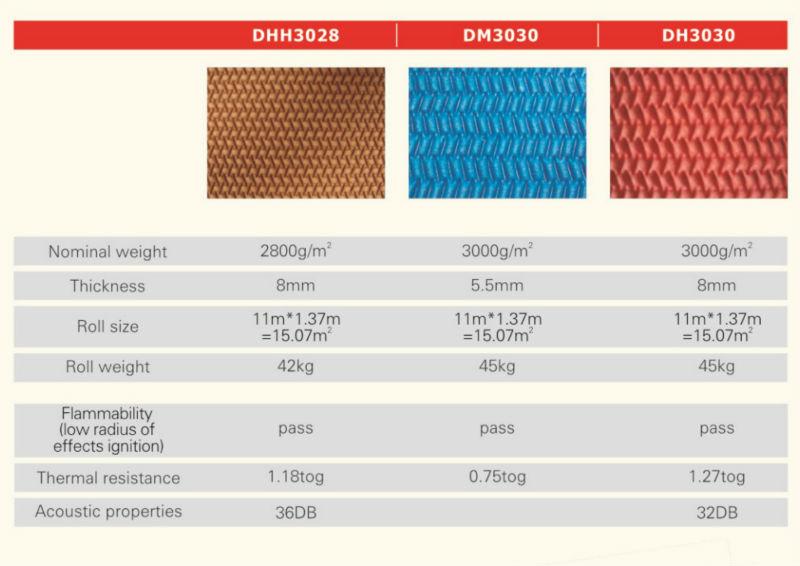 Types Of Carpet Underlay Carpet Vidalondon - Best underlay types explained smarter carpets