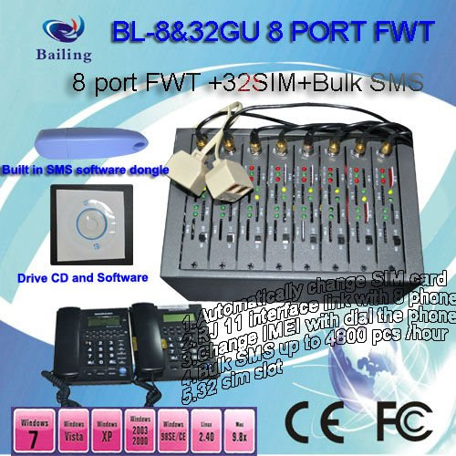 professional VOIP +bulk sms 8 port 32 sim FWT gsm modem pool with IMEI changing(Getway)