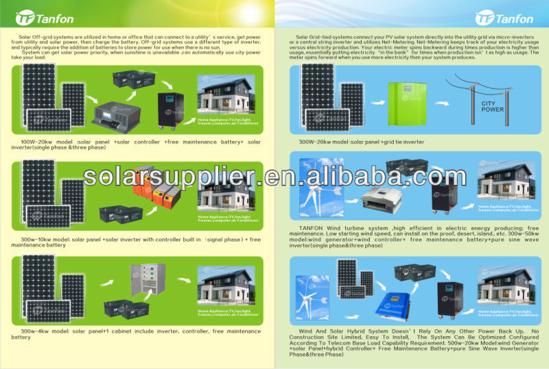 High Quality 500W 1KW 2KW 3KW 5KW Price Per Watt Solar Panels In India,High Quality Off Grid Auto Switch 6000W Solar Panel Price