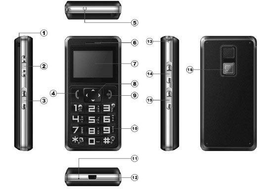 tracker phone