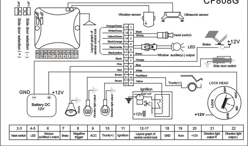 494626911_615 viper car alarm wiring diagram efcaviation com avital alarm system wiring diagram at fashall.co