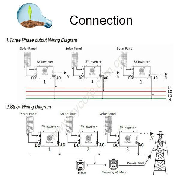 SY-MGI 300w solar wind grid tie inverter for solar power system