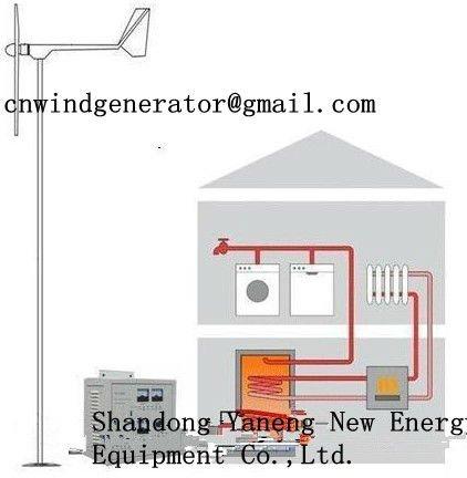 La energ a e lica de agua sistema de calefacci n para uso - Sistemas de calefaccion para el hogar ...