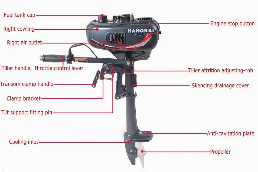 ремонт лодочного мотора hangkai
