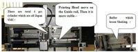 Полиграфическое оборудование HS-260R automatic cup silk screen printing machine