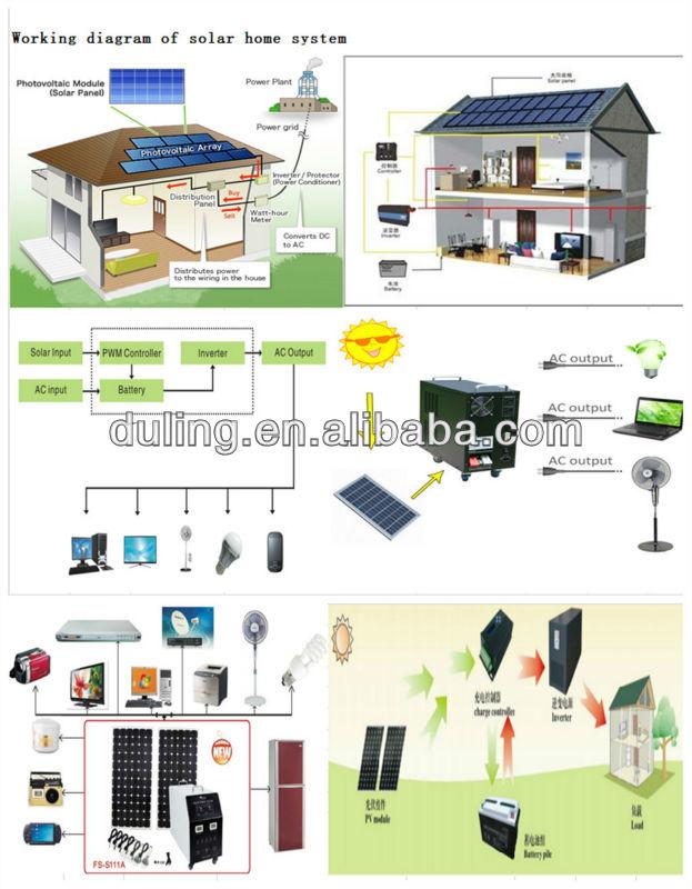 Automobile starter,emergency lights,Travel emergency equipment