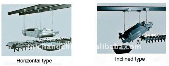 Belt Conveyor Overband Magnet separator