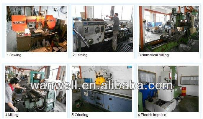 Technical Process-1