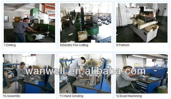 Technical Process-2